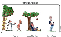 Apples through history, Adam, Newton and Jobs