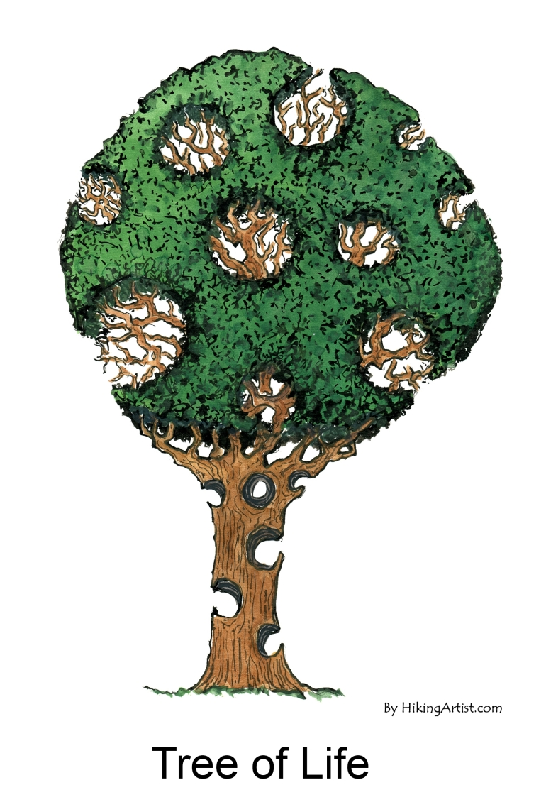 Drawing of the Tree of life