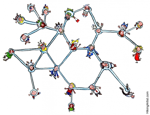 Related people in a network