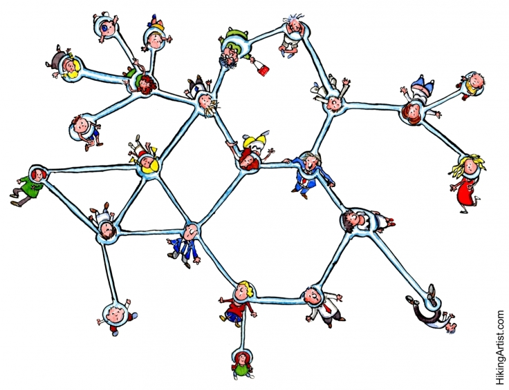 network-society