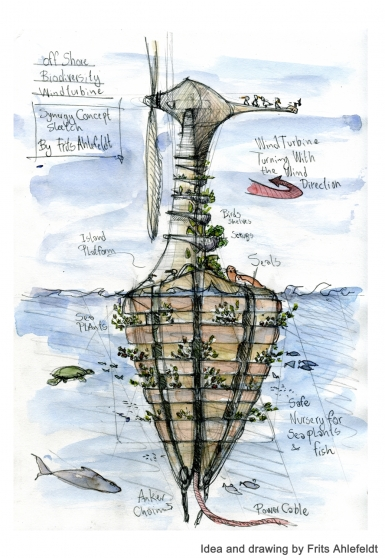 off-shore-wind-turbine-biodiversity-island-sketch-and-idea-by-frits-ahlefeldt-no-txt