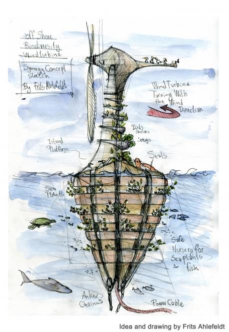 off-shore-wind-turbine-biodiversity-island-sketch-and-idea-by-frits-ahlefeldt-no-txt