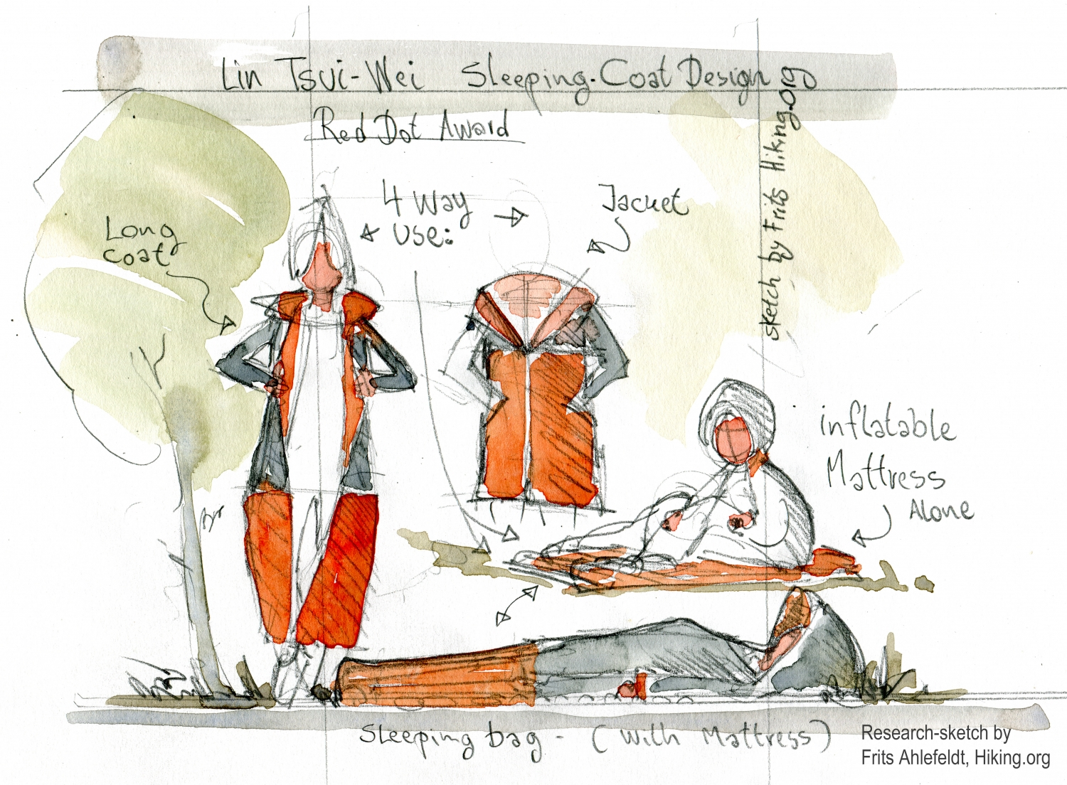 Rain cover sleeping bag Research sketch by Frits Ahlefeldt