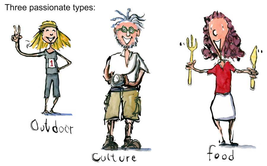 Tourist types. Drawing by Frits Ahlefeldt