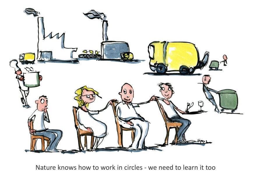 Circular economy - people sitting in circle with product circle too. Drawing by Frits Ahlefeldt