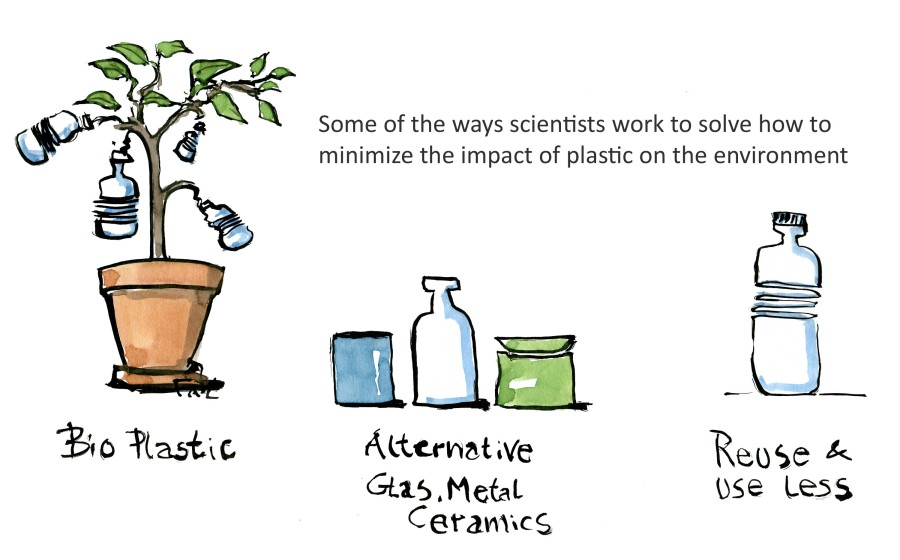 Alternatives to plastic. Drawing by Frits Ahlefeldt