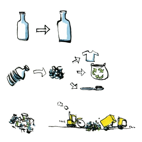 Drawing of ways to recycle
